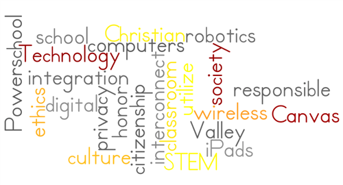 Technology Wordle